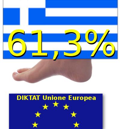 CHE SBERLA! 61,3% ai NO nel referendum greco. Un numero che dice moltissimo