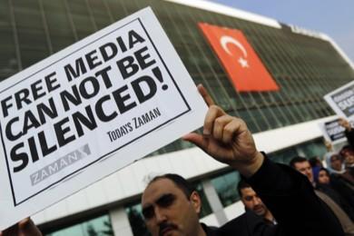 Repressione Turchia